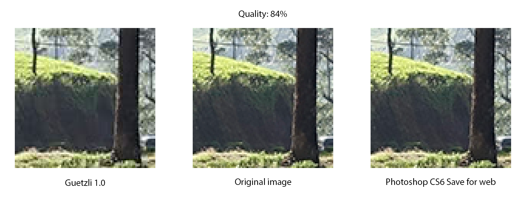 20 - 30% Better JPEG compression from Google? My Test