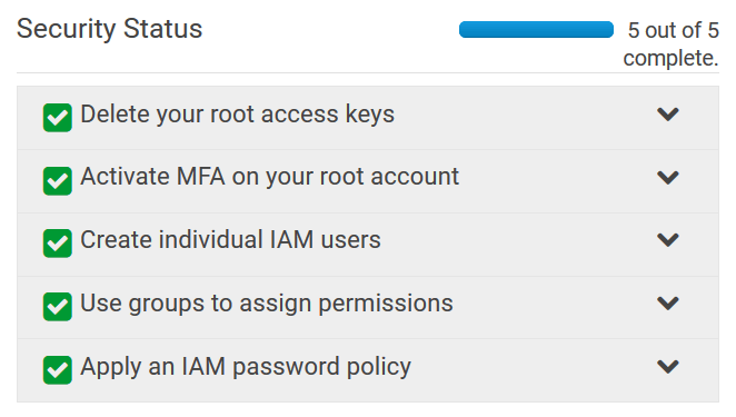Security status in the Identity and Access Management (IAM) dashboard of AWS.