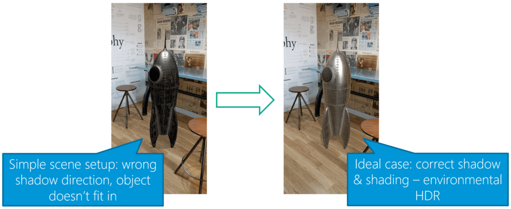 The left image shows a simple scene setup, where the shadow direction is wrong. The virtual object doesn't fit in. In the ideal case on the right, the shadow and shading is correct.
