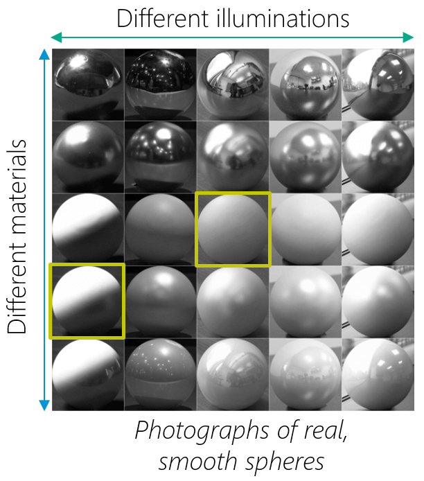 Photographs of real, smooth spheres – but with different materials and / or illuminations.