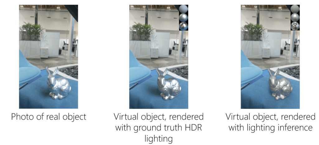Comparison of a real-world photo (left) with virtual objects, lit either by ground truth HDR data (middle) or the inferred lighting by the neural network (left).