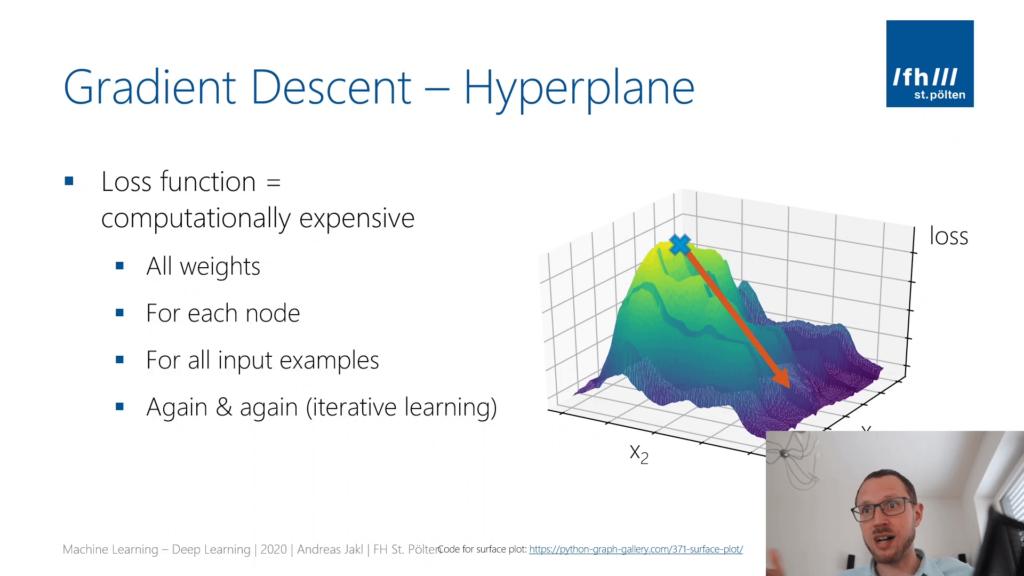 Deep Learning Course Screenshot
